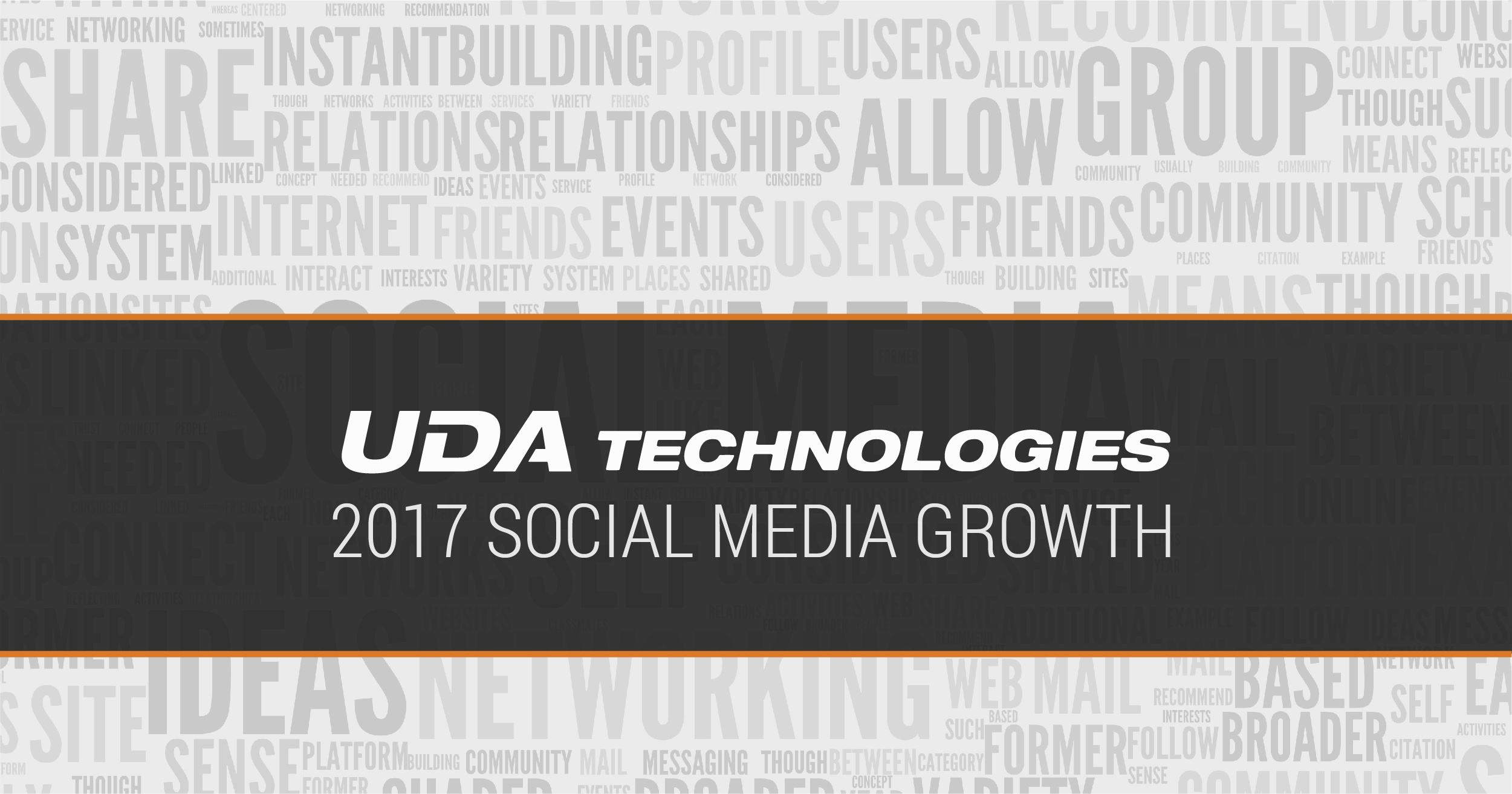 UDA Technologies Reports Explosive Social Media Growth in 2017