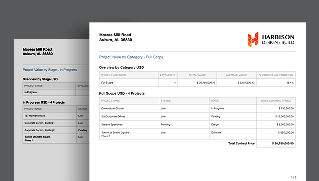 New Financial Reports Added for ConstructionOnline