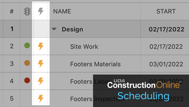 Schedule Views Benefit from Intuitive Updates